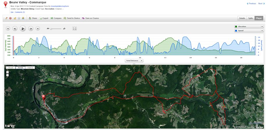 Beune-Valley-Commarque-MTB
